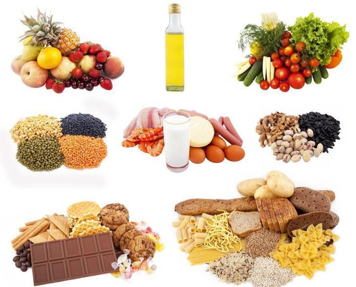 Классы разнообразных продуктов