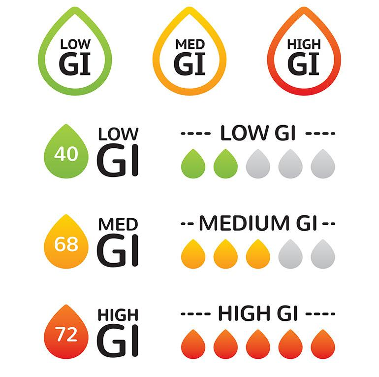 Общая информация про гликемический индекс