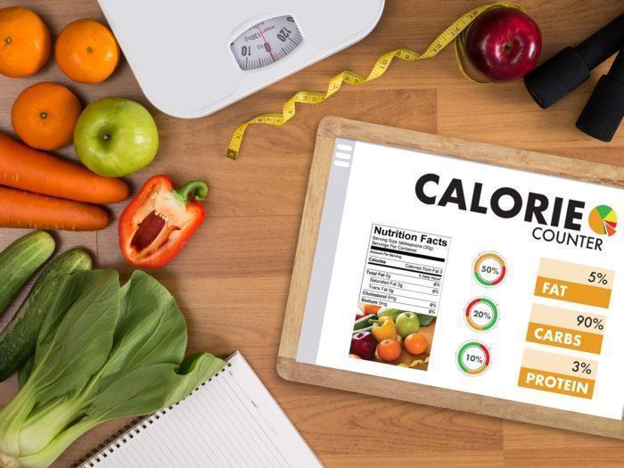 Расход калорий для похудения. Нормальный вес согласно росту.
