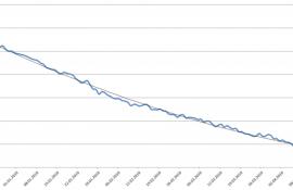 Как я пережил своё похудение