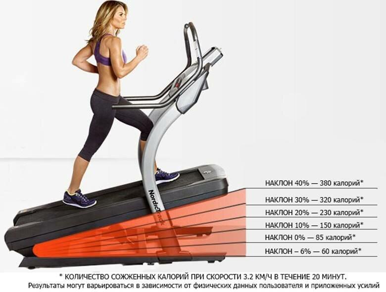 Сколько шагов в день нужно, чтобы худеть?