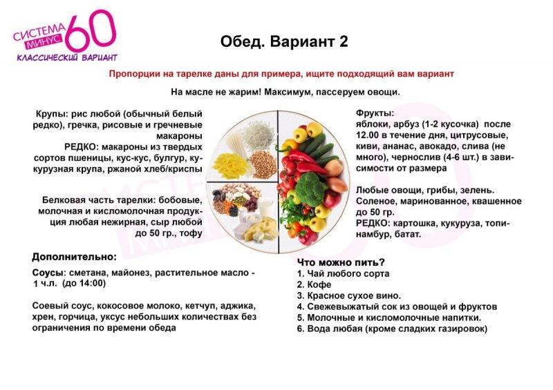 """Марафон """"7 шагов к стройности"""". Шаг третий: обед и второй перекус"""