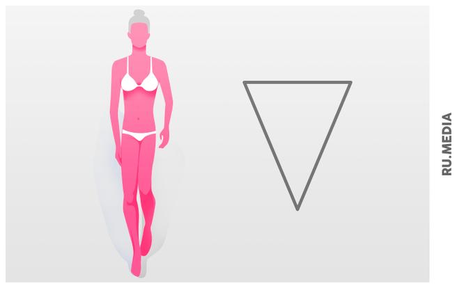 Тренировки под свой тип телосложения - выбирай себе!